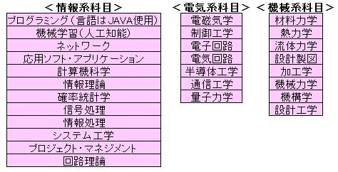 r_tcl0079_zu1