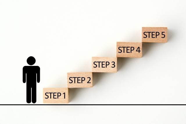 ほとんどの企業では、新入社員が成長しない仕組みになっている」―就職 ...